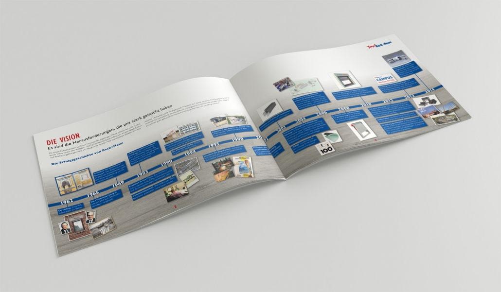 Vision2020 Brochure S2-3
